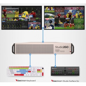 Studio2Go Rack 4 HDMI/SDI INS AND 1 OUT